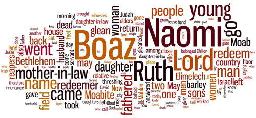 ruth-bible-book-wordcloud.jpeg